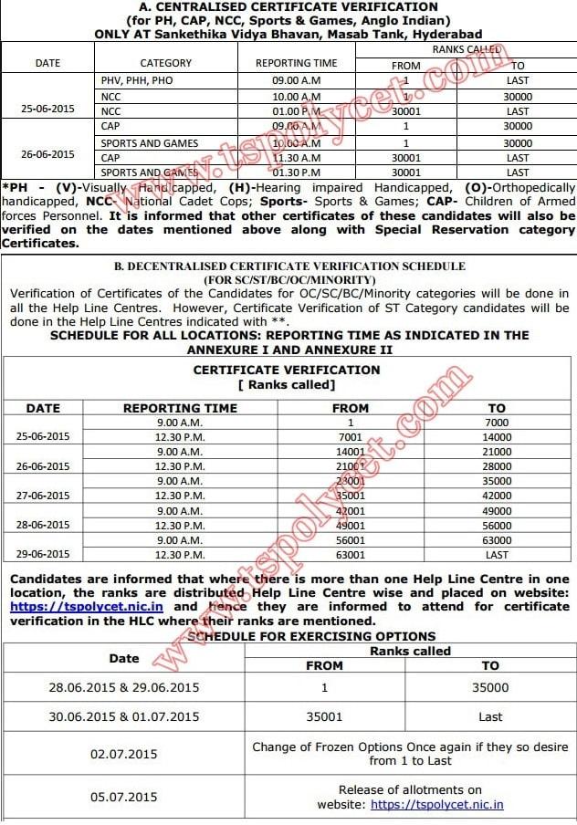 TS POLYCET 2015 Centralised Certificate Verification Dates-min-min